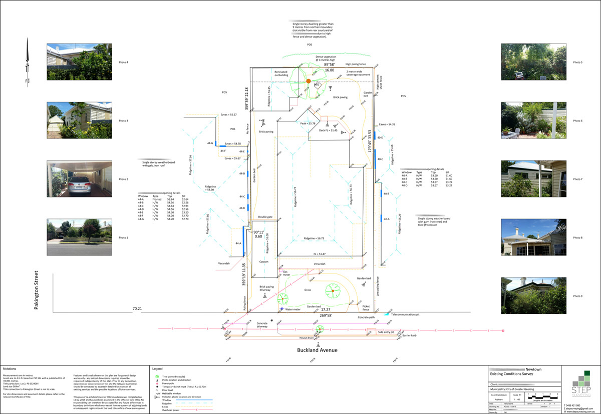 Surveying for town planning applications step surveying for Design of household surveys